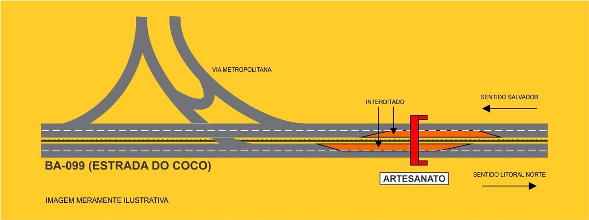 BA-099: Tráfego será bloqueado temporariamente, na próxima quarta (21), para montagem de passarela