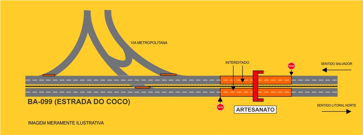 BA-099: Tráfego será bloqueado temporariamente, na próxima terça (03), para montagem de passarela